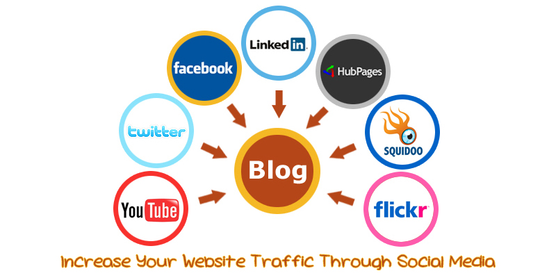 Search Traffic Tips