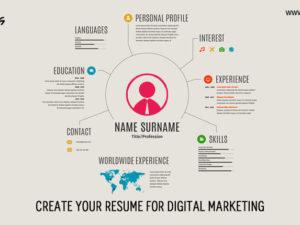 Create you Resume for Digital Marketing | Yashus Digital Marketing