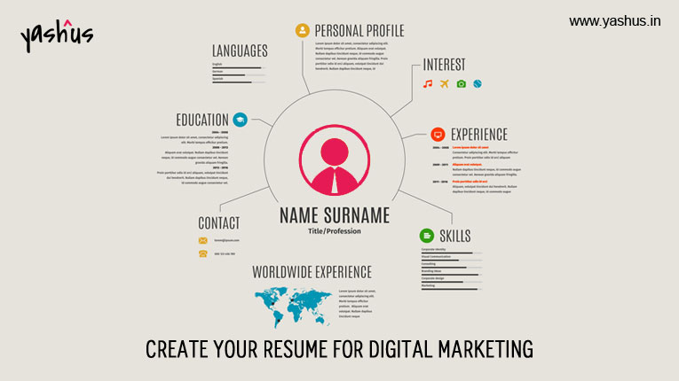Create you Resume for Digital Marketing | Yashus Digital Marketing